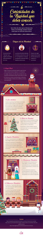 historia de la navidad - Infografia