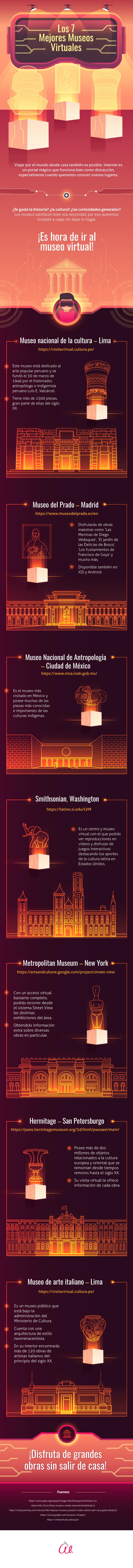 Museos virtuales infografía