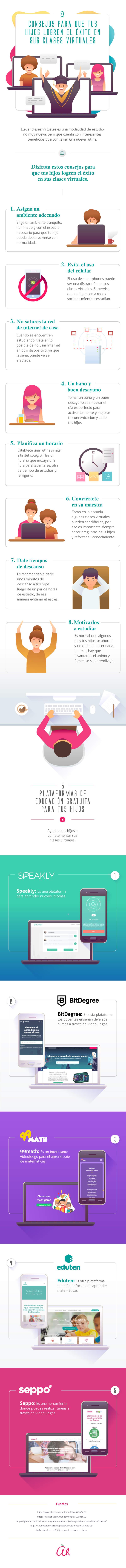 Clases virtuales para niños - Infografía